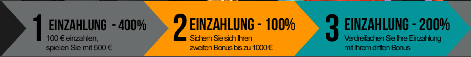 Casinosuperlines Bonusangebote
